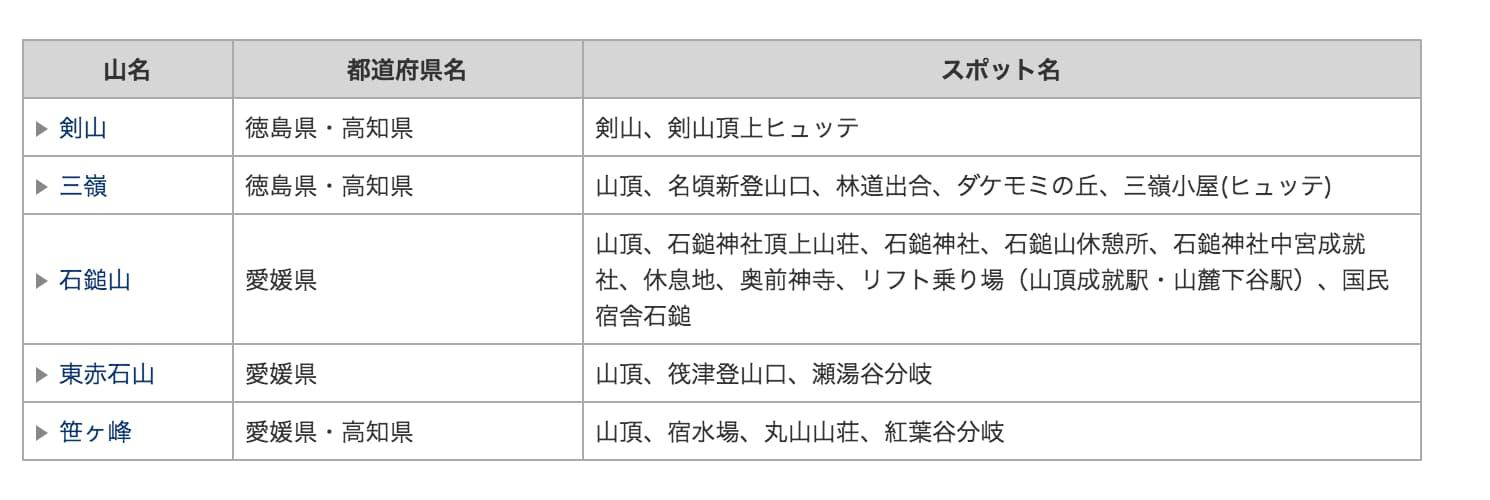 - 携帯電話がご利用いただける登山道 - 通信・エリア - NTTドコモ - www.nttdocomo.co.jp