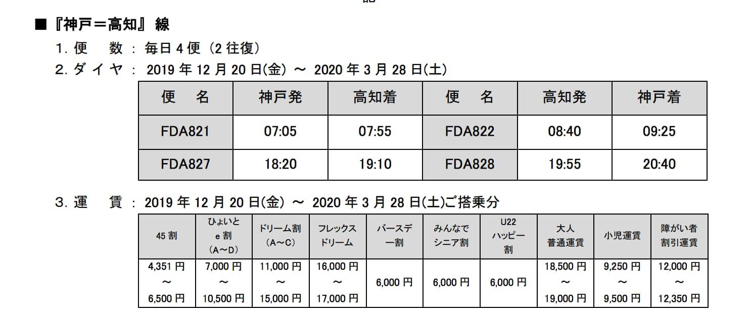 - www.fujidream.co.jpより高知〜神戸便から引用