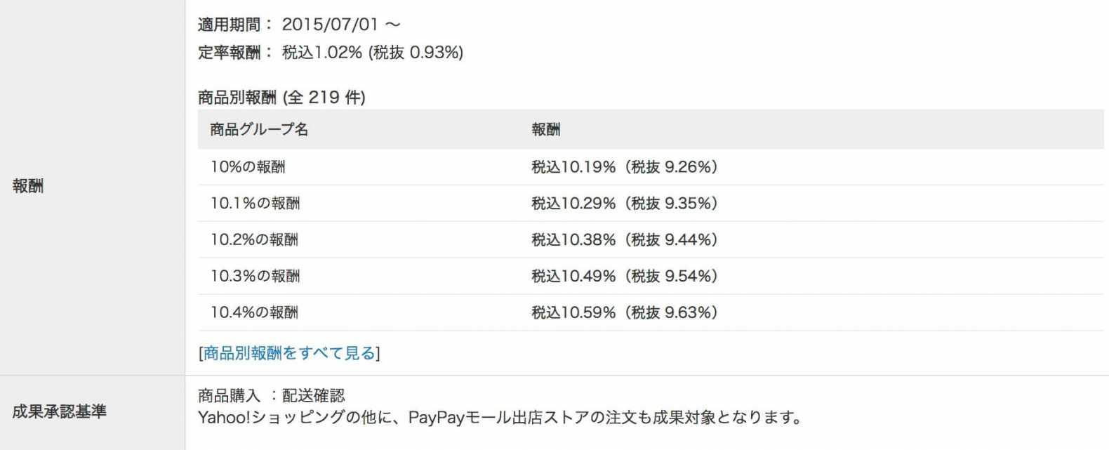 -プログラム詳細-aff.valuecommerce.ne_.jp_