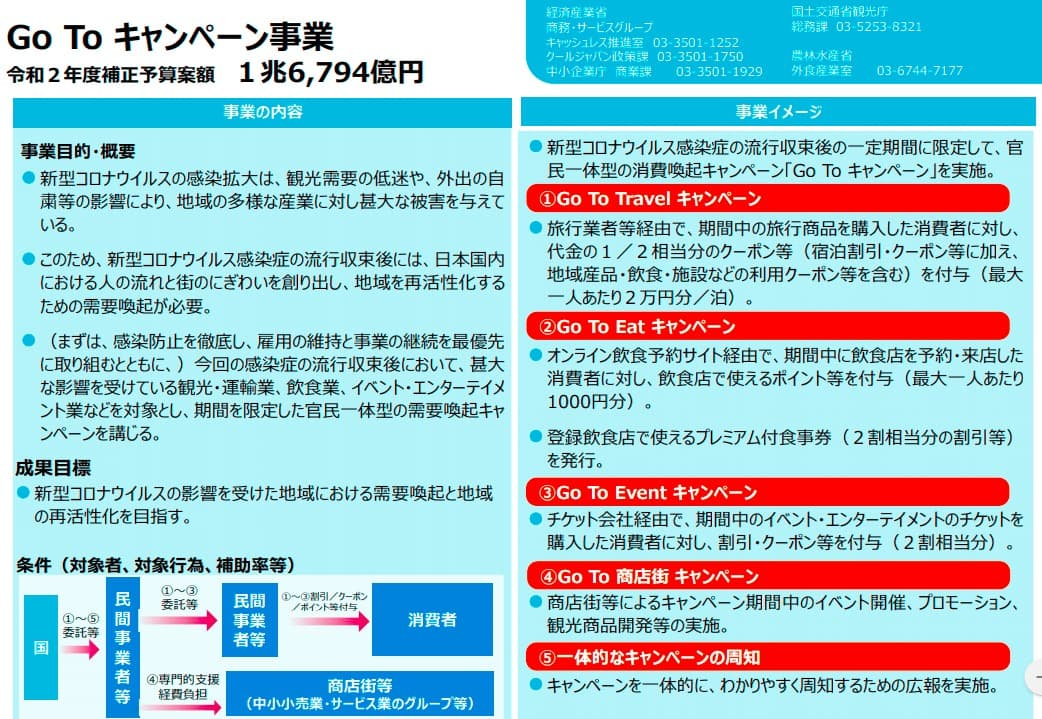 https://www.mlit.go.jp/report/press/content/001339698.pdf
